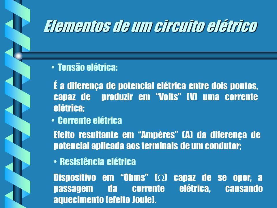 Elementos de um circuito elétrico Elementos de um circuito elétrico O QUE É TENSÃO ELÉTRICA? O QUE É CORRENTE ELÉTRICA? O QUE É RESISTÊNCIA ELÉTRICA?