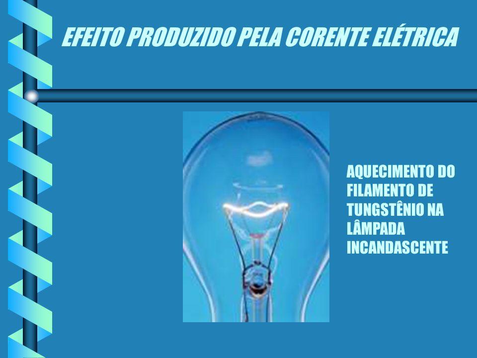 Elementos de um circuito elétrico Elementos de um circuito elétrico COM TENSÃO ALTERNADA