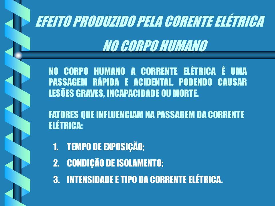 EFEITO PRODUZIDO PELA CORENTE ELÉTRICA AQUECIMENTO DO FILAMENTO DE TUNGSTÊNIO NA LÂMPADA INCANDASCENTE