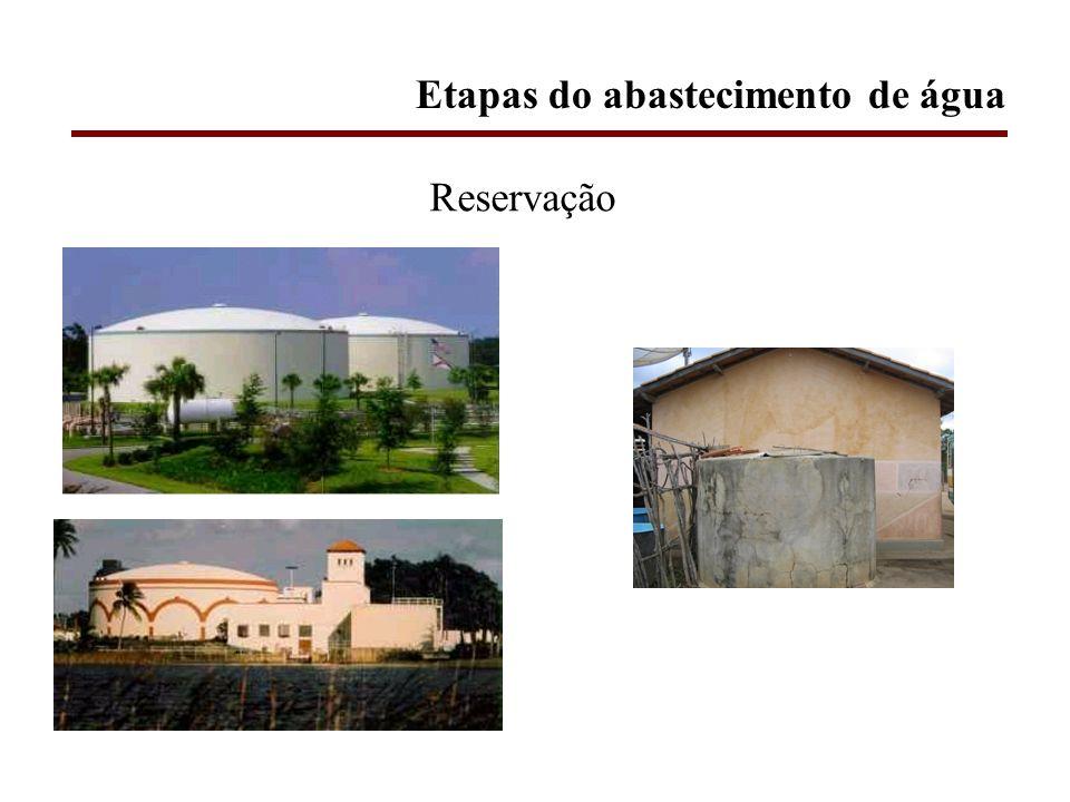 Reservação Etapas do abastecimento de água