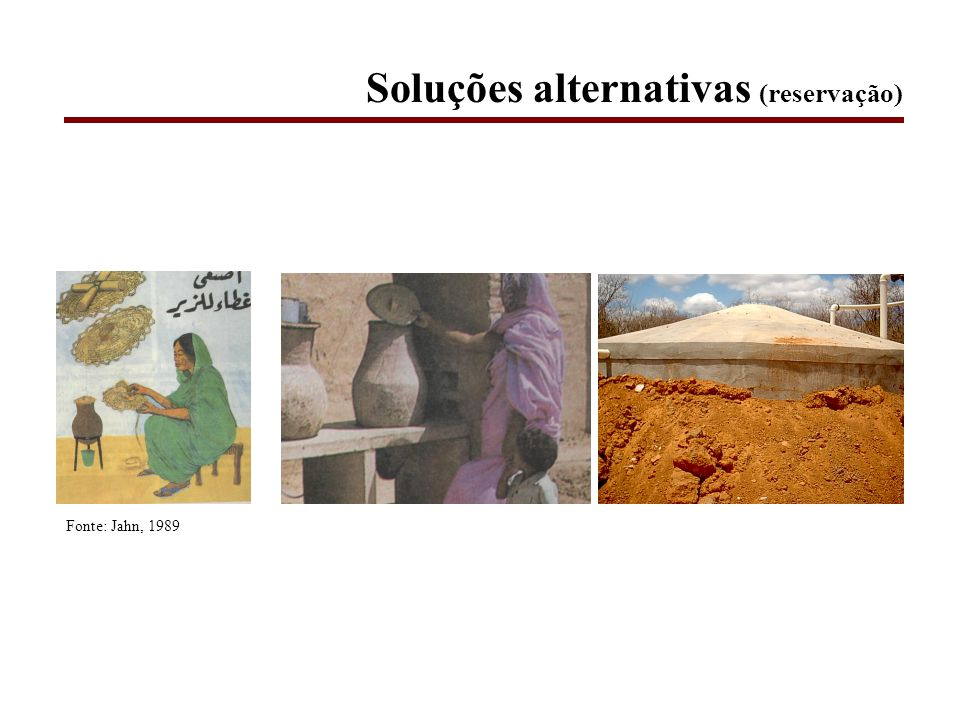 Soluções alternativas (reservação) Fonte: Jahn, 1989