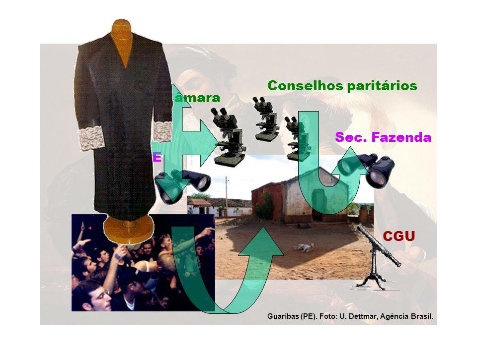 Guaribas (PE). Foto: U. Dettmar, Agência Brasil. TCE CGU TCU Sec. Fazenda Câmara Conselhos paritários