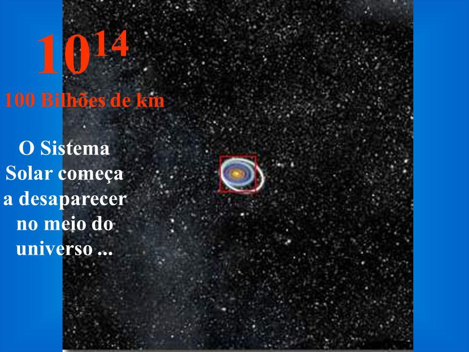 A essa altura de nossa viagem conseguimos enxergar todo o Sistema Solar e a órbita de seus planetas.