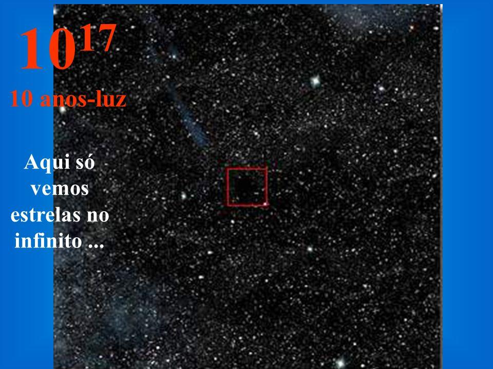 Aqui mudamos para outra grandeza.... O ano-luz A estrela sol aparece bem pequena.