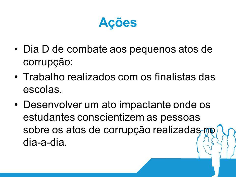 Ações Dia D de combate aos pequenos atos de corrupção: Trabalho realizados com os finalistas das escolas.