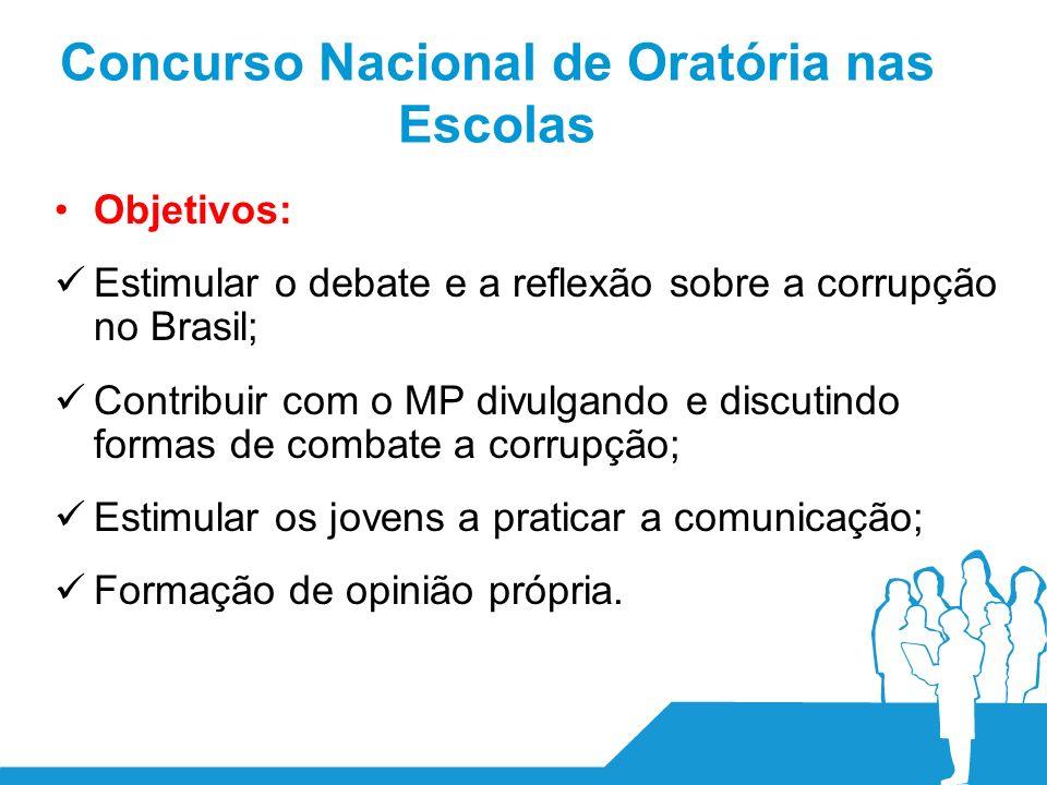 Concurso Nacional de Oratória nas Escolas Objetivos: Estimular o debate e a reflexão sobre a corrupção no Brasil; Contribuir com o MP divulgando e discutindo formas de combate a corrupção; Estimular os jovens a praticar a comunicação; Formação de opinião própria.