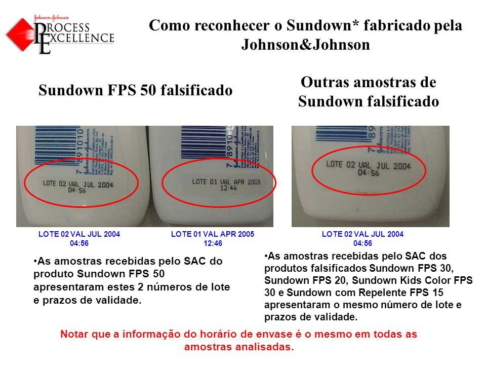 Como reconhecer o Sundown* fabricado pela Johnson&Johnson As amostras recebidas pelo SAC dos produtos falsificados Sundown FPS 30, Sundown FPS 20, Sundown Kids Color FPS 30 e Sundown com Repelente FPS 15 apresentaram o mesmo número de lote e prazos de validade.