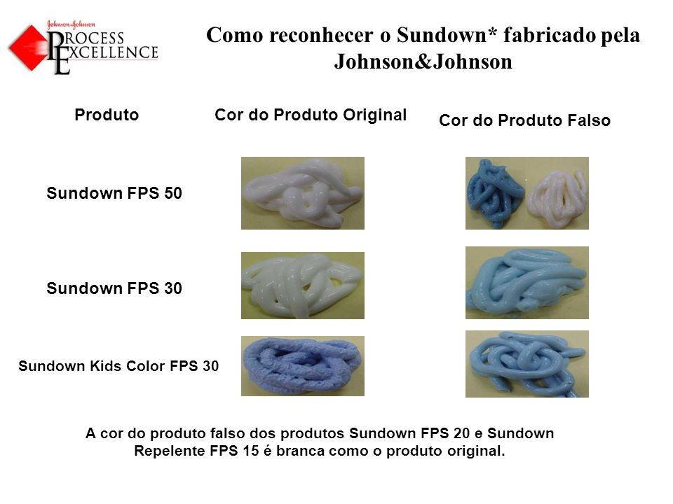 Como reconhecer o Sundown* fabricado pela Johnson&Johnson ProdutoCor do Produto Original Cor do Produto Falso Sundown FPS 50 Sundown FPS 30 Sundown Kids Color FPS 30 A cor do produto falso dos produtos Sundown FPS 20 e Sundown Repelente FPS 15 é branca como o produto original.