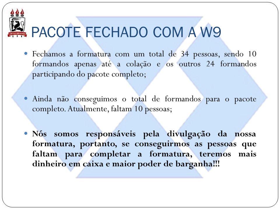 PARTICIPANTES PACOTE COMPLETO: 1.CAMILA SOARES; 2.