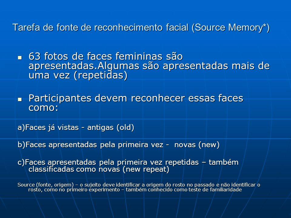 Tarefa de fonte de reconhecimento facial (Source Memory*) 63 fotos de faces femininas são apresentadas.Algumas são apresentadas mais de uma vez (repet
