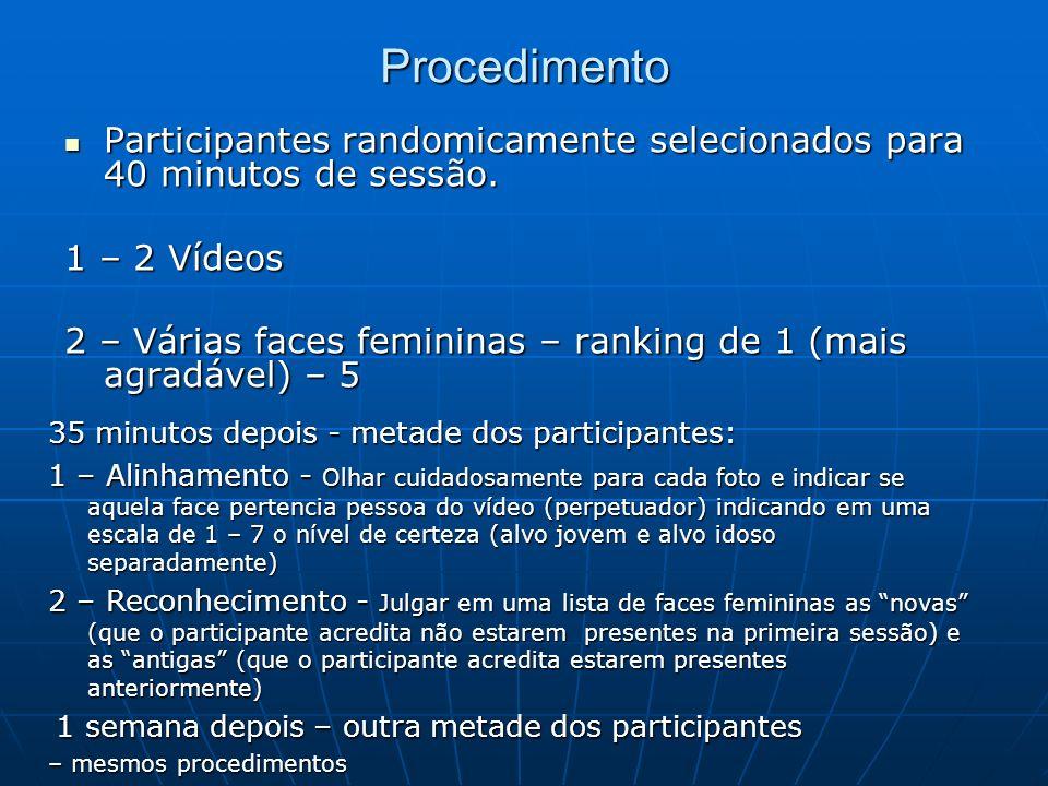 Procedimento Participantes randomicamente selecionados para 40 minutos de sessão. Participantes randomicamente selecionados para 40 minutos de sessão.