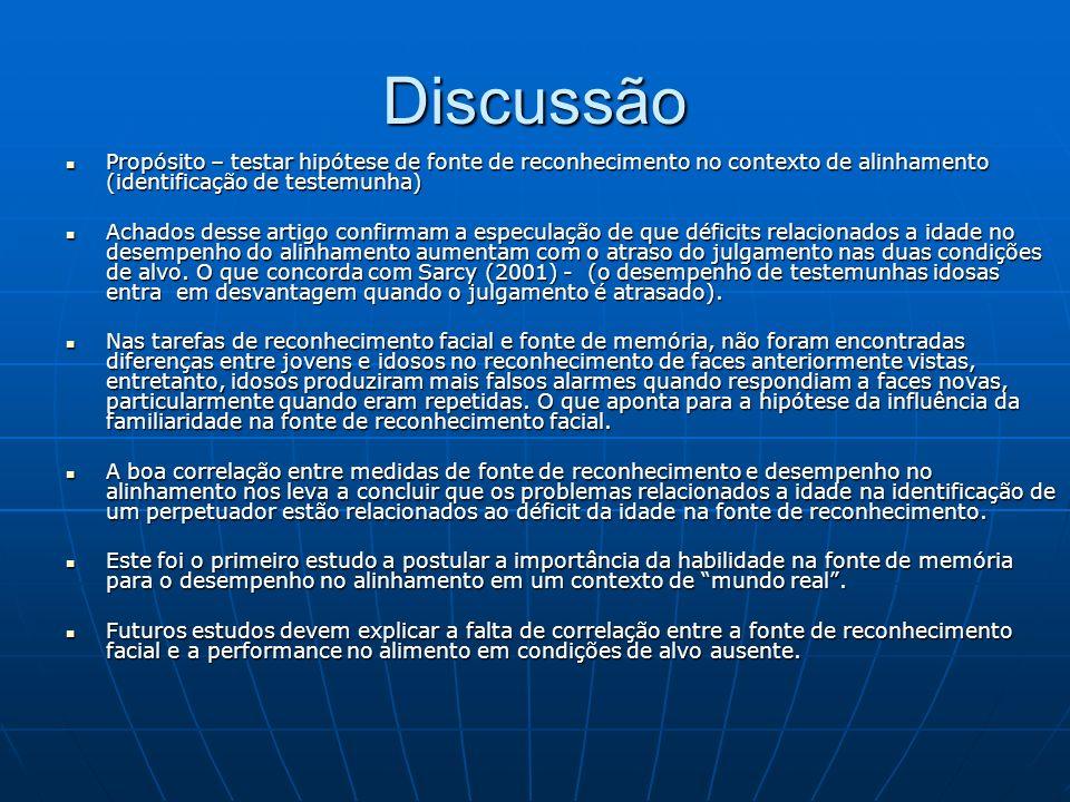 Discussão Propósito – testar hipótese de fonte de reconhecimento no contexto de alinhamento (identificação de testemunha) Propósito – testar hipótese