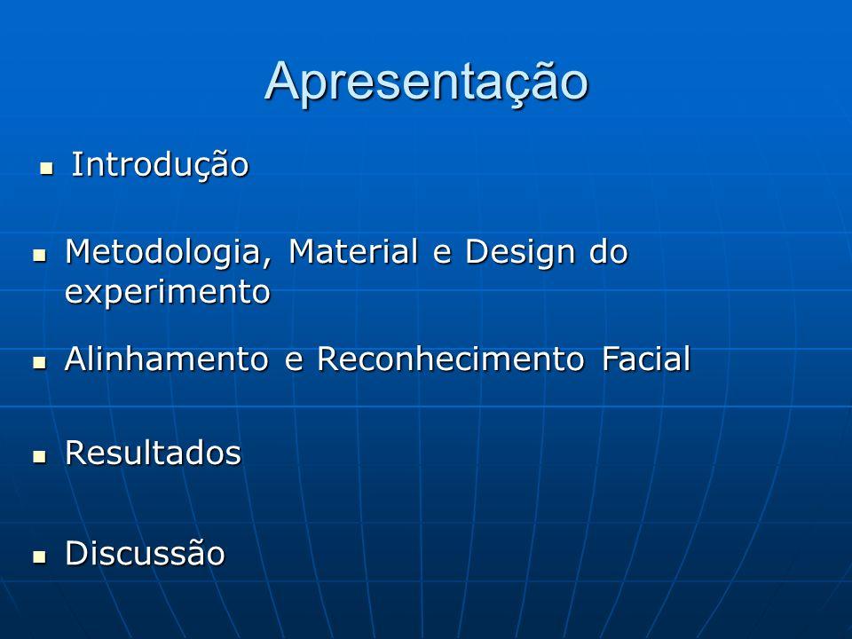 Apresentação Introdução Introdução Metodologia, Material e Design do experimento Metodologia, Material e Design do experimento Alinhamento e Reconheci