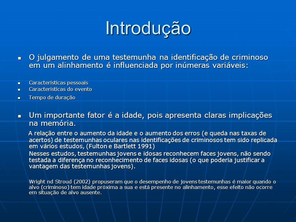 Introdução O julgamento de uma testemunha na identificação de criminoso em um alinhamento é influenciada por inúmeras variáveis: O julgamento de uma t