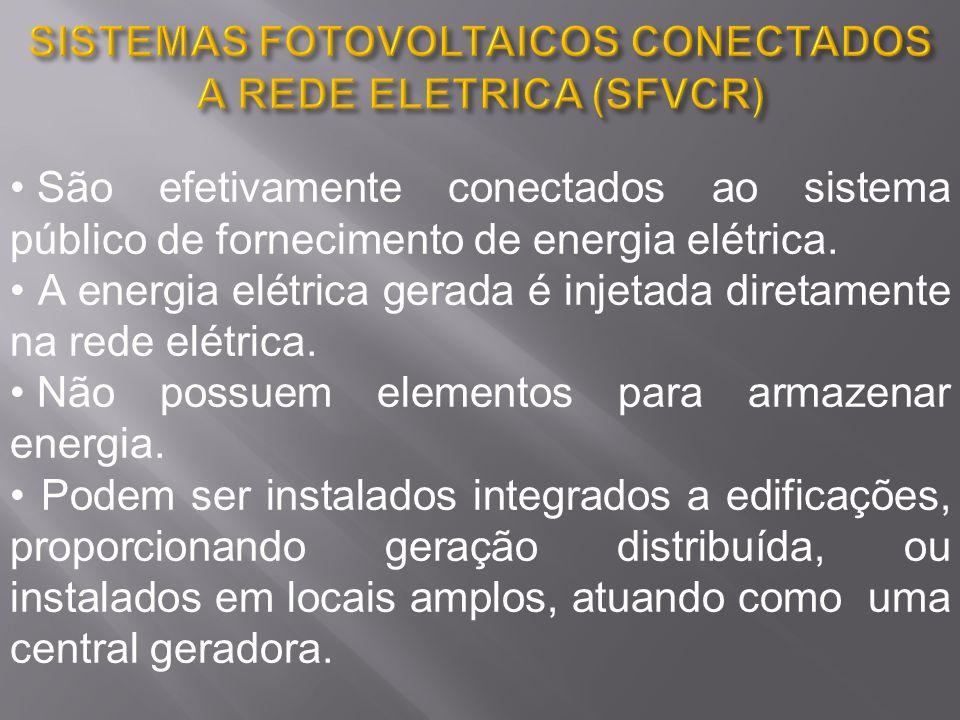 São efetivamente conectados ao sistema público de fornecimento de energia elétrica. A energia elétrica gerada é injetada diretamente na rede elétrica.
