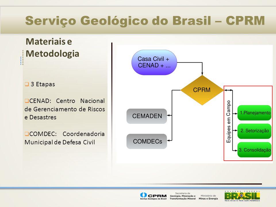Materiais e Metodologia Serviço Geológico do Brasil – CPRM 3 Etapas CENAD: Centro Nacional de Gerenciamento de Riscos e Desastres COMDEC: Coordenadoria Municipal de Defesa Civil