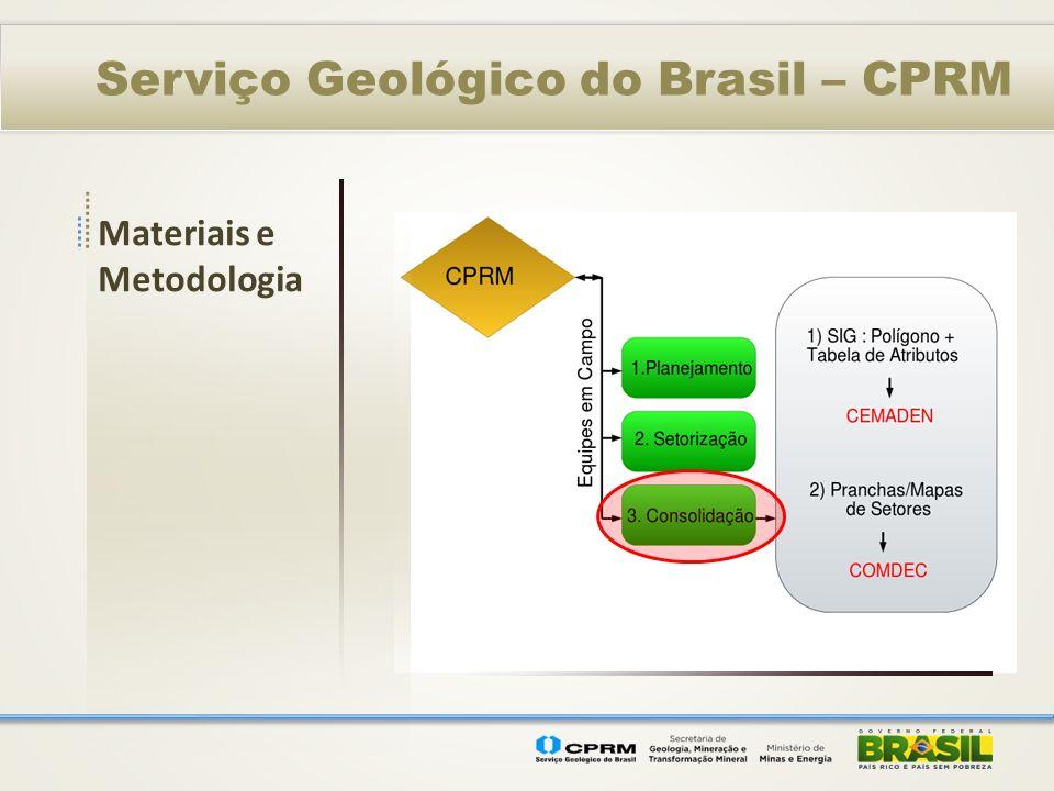 Materiais e Metodologia Serviço Geológico do Brasil – CPRM