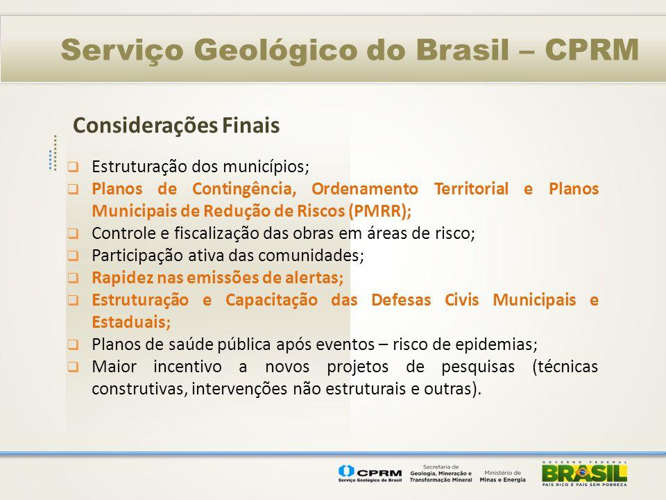 Considerações Finais Serviço Geológico do Brasil – CPRM Estruturação dos municípios; Planos de Contingência, Ordenamento Territorial e Planos Municipa