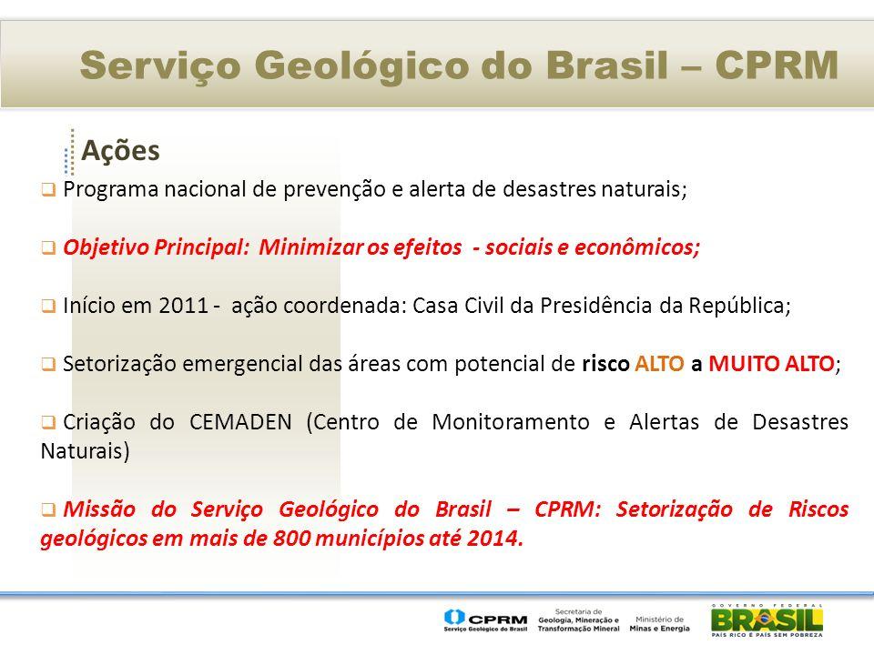 Ações Serviço Geológico do Brasil – CPRM Programa nacional de prevenção e alerta de desastres naturais; Objetivo Principal: Minimizar os efeitos - soc