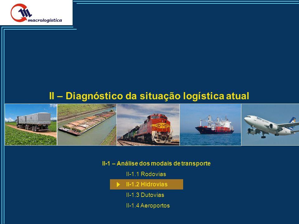18 II – Diagnóstico da situação logística atual II-1 – Análise dos modais de transporte II-1.1 Rodovias II-1.2 Hidrovias II-1.3 Dutovias II-1.4 Aeroportos