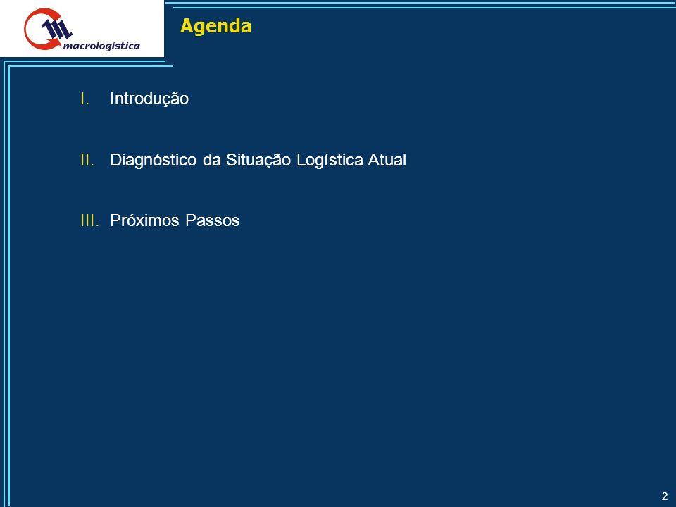 2 Agenda I.Introdução II.Diagnóstico da Situação Logística Atual III.Próximos Passos