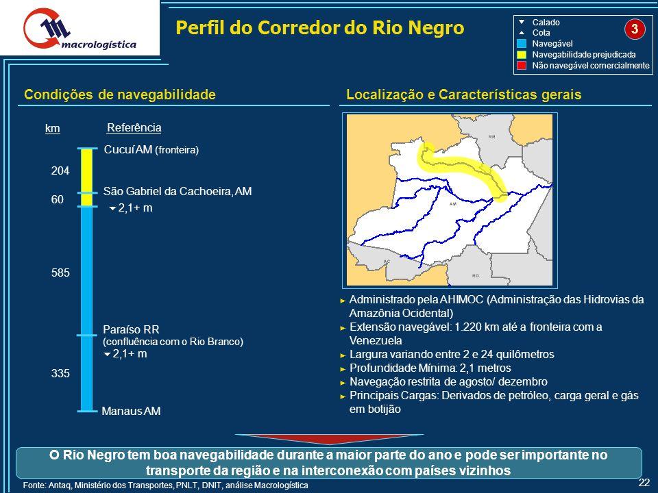 22 Perfil do Corredor do Rio Negro Condições de navegabilidadeLocalização e Características gerais Administrado pela AHIMOC (Administração das Hidrovias da Amazônia Ocidental) Extensão navegável: 1.220 km até a fronteira com a Venezuela Largura variando entre 2 e 24 quilômetros Profundidade Mínima: 2,1 metros Navegação restrita de agosto/ dezembro Principais Cargas: Derivados de petróleo, carga geral e gás em botijão Fonte: Antaq, Ministério dos Transportes, PNLT, DNIT, análise Macrologística O Rio Negro tem boa navegabilidade durante a maior parte do ano e pode ser importante no transporte da região e na interconexão com países vizinhos km Referência Cucuí AM (fronteira) Paraíso RR (confluência com o Rio Branco) Manaus AM 2,1+ m 335 585 60 204 São Gabriel da Cachoeira, AM 3 Navegável Calado Cota Não navegável comercialmente Navegabilidade prejudicada