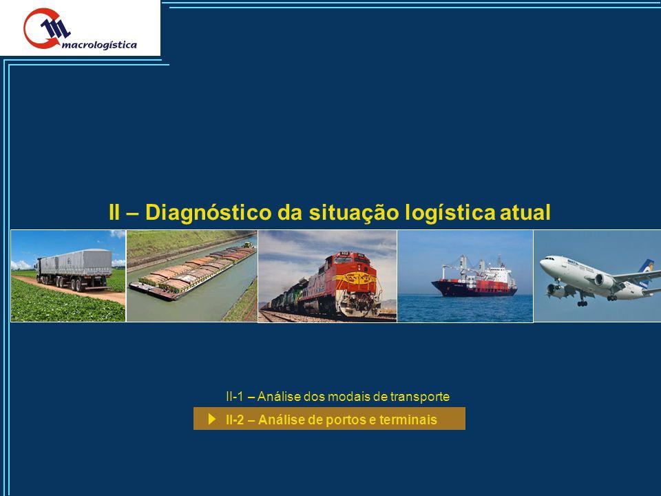 39 II – Diagnóstico da situação logística atual II-1 – Análise dos modais de transporte II-2 – Análise de portos e terminais