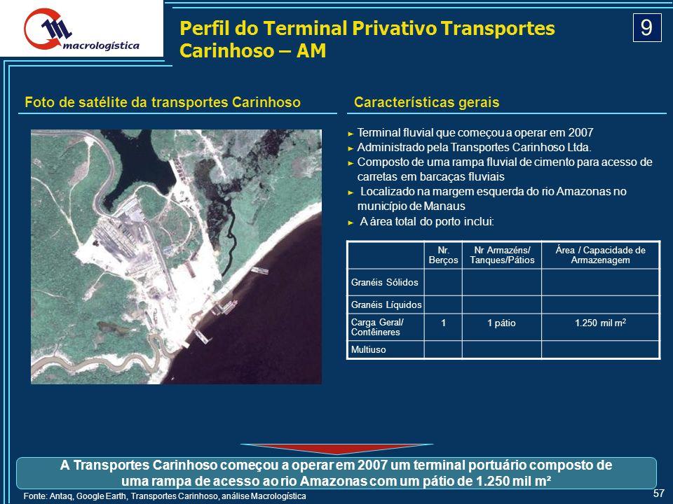 57 Perfil do Terminal Privativo Transportes Carinhoso – AM Foto de satélite da transportes CarinhosoCaracterísticas gerais Terminal fluvial que começou a operar em 2007 Administrado pela Transportes Carinhoso Ltda.