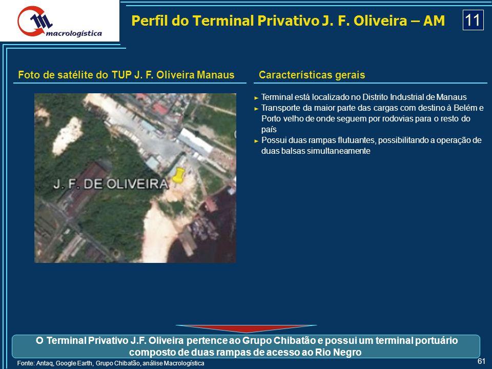 61 Perfil do Terminal Privativo J.F. Oliveira – AM Foto de satélite do TUP J.