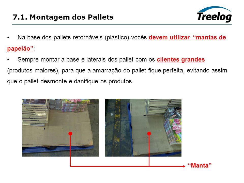 7.1. Montagem dos Pallets Na base dos pallets retornáveis (plástico) vocês devem utilizar mantas de papelão; Sempre montar a base e laterais dos palle