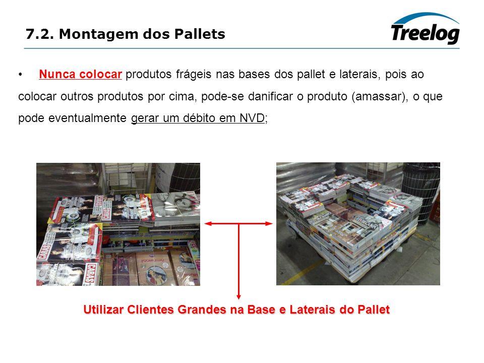 7.2. Montagem dos Pallets Nunca colocar produtos frágeis nas bases dos pallet e laterais, pois ao colocar outros produtos por cima, pode-se danificar