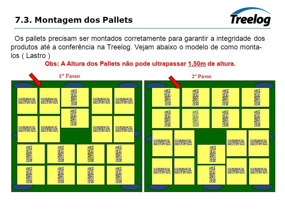 7.3. Montagem dos Pallets Os pallets precisam ser montados corretamente para garantir a integridade dos produtos até a conferência na Treelog. Vejam a