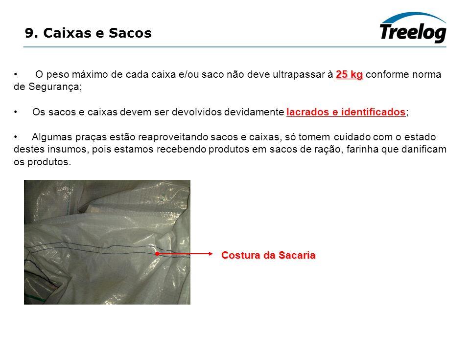 9. Caixas e Sacos 25 kg O peso máximo de cada caixa e/ou saco não deve ultrapassar à 25 kg conforme norma de Segurança; Os sacos e caixas devem ser de
