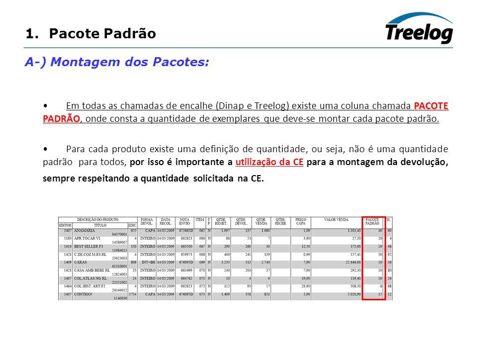 1.Pacote Padrão A-) Montagem dos Pacotes: PACOTE PADRÃOEm todas as chamadas de encalhe (Dinap e Treelog) existe uma coluna chamada PACOTE PADRÃO, onde