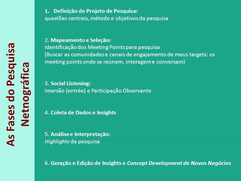 As Fases do Pesquisa Netnográfica 1.Definição do Projeto de Pesquisa: questões centrais, método e objetivos da pesquisa 2. Mapeamento e Seleção: Ident