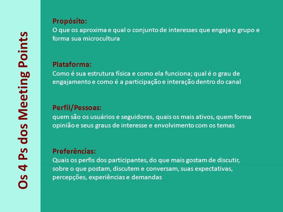 Os 4 Ps dos Meeting Points Propósito: O que os aproxima e qual o conjunto de interesses que engaja o grupo e forma sua microcultura Plataforma: Como é