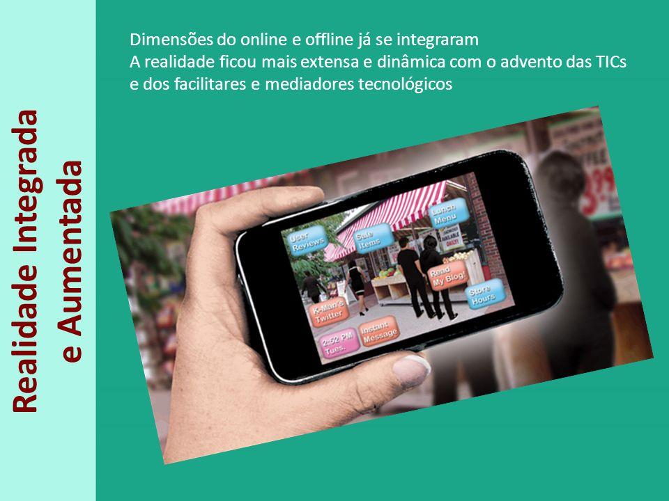 Realidade Integrada e Aumentada Dimensões do online e offline já se integraram A realidade ficou mais extensa e dinâmica com o advento das TICs e dos