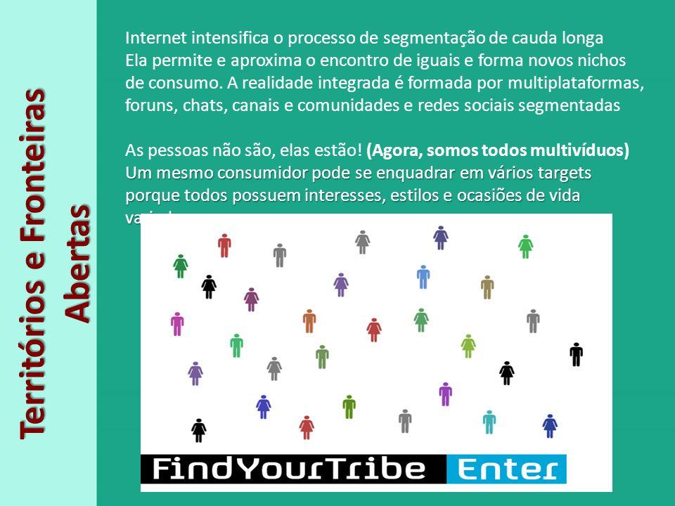 Territórios e Fronteiras Abertas Internet intensifica o processo de segmentação de cauda longa Ela permite e aproxima o encontro de iguais e forma nov