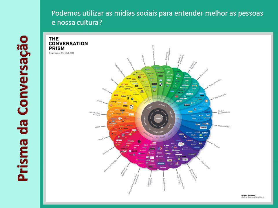 Prisma da Conversação Podemos utilizar as mídias sociais para entender melhor as pessoas e nossa cultura?