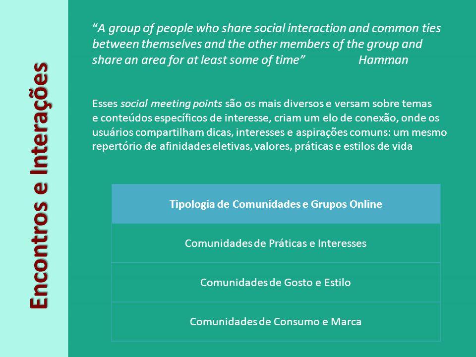 Motivações Básicas para usarmos Redes Sociais Auto-Expressão Conexão Consumo de Conteúdo Compartilhamento Criação Busca de Informação Colaboração Crítica Diversão Transações