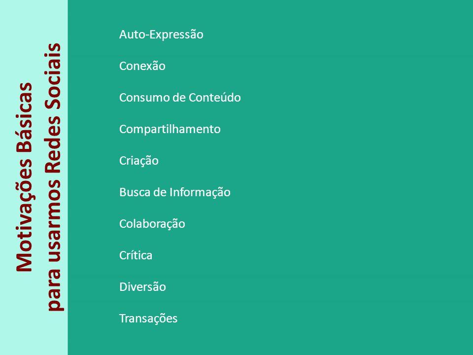 Motivações Básicas para usarmos Redes Sociais Auto-Expressão Conexão Consumo de Conteúdo Compartilhamento Criação Busca de Informação Colaboração Crít