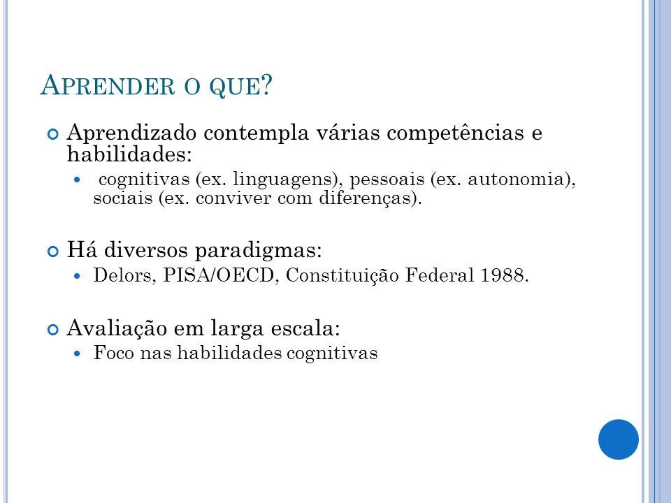Paula Louzano paula.louzano@gmail.com www.lideresemgestaoescolar.org.br