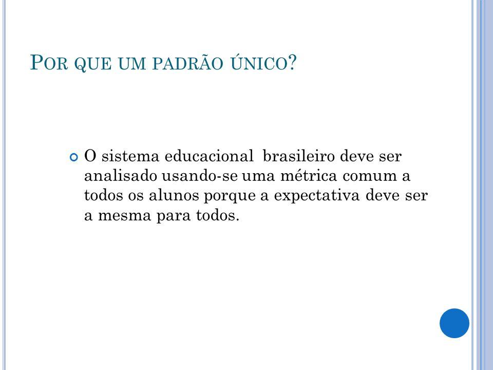 P OR QUE UM PADRÃO ÚNICO ? O sistema educacional brasileiro deve ser analisado usando-se uma métrica comum a todos os alunos porque a expectativa deve