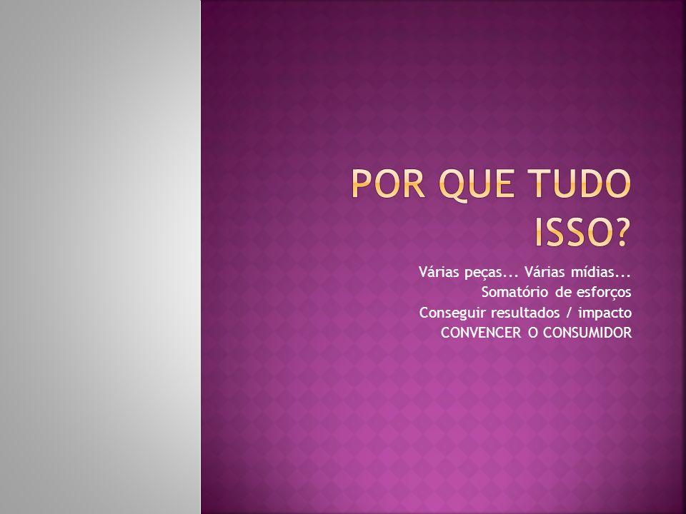 Raças Miscigenação...Povo brasileiro!!. Mas... Como seriam as fotos.