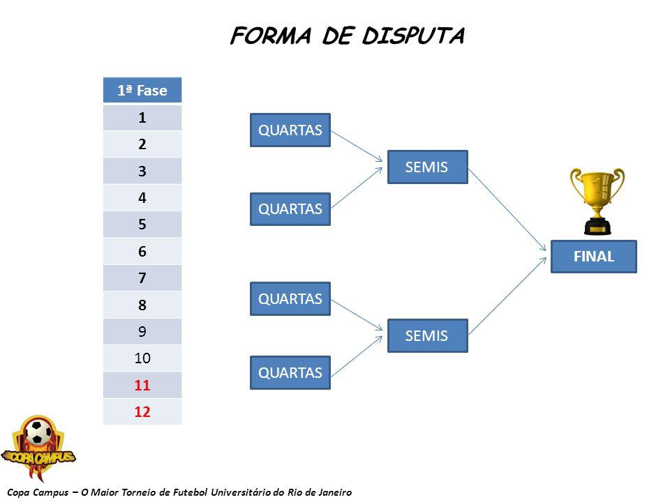 Copa Campus – O Maior Torneio de Futebol Universitário do Rio de Janeiro 1ª Fase 1 2 3 4 5 6 7 8 9 10 11 12 FORMA DE DISPUTA QUARTAS SEMIS FINAL QUART
