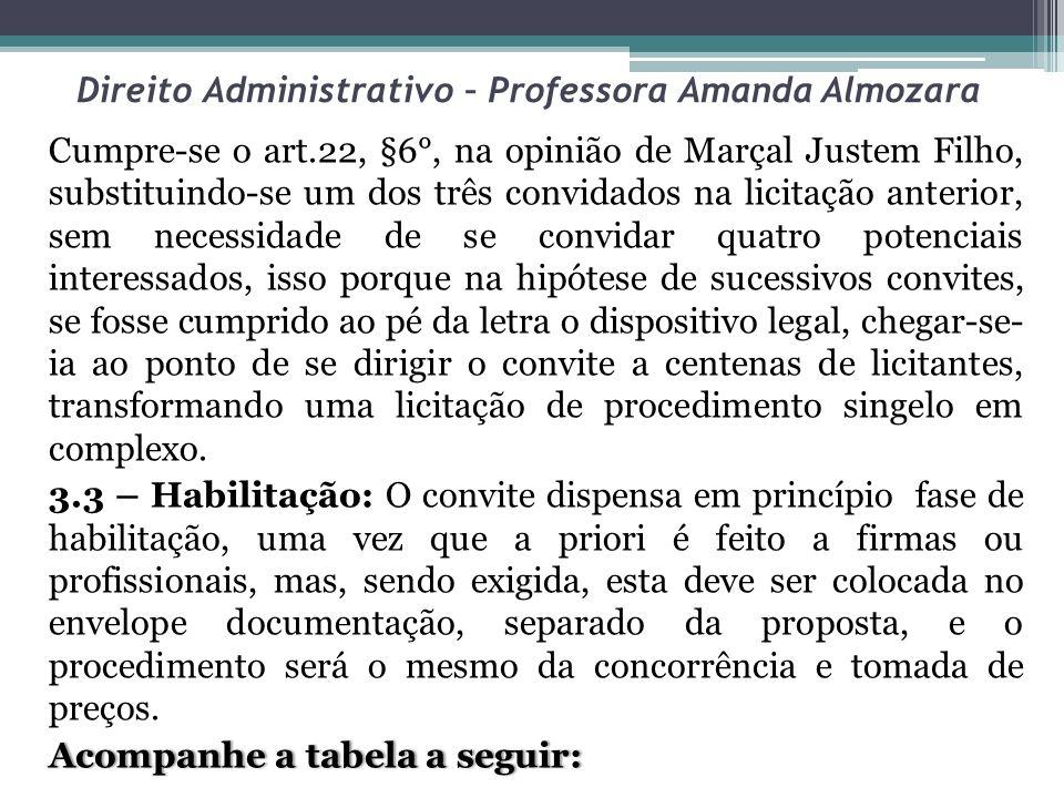 Direito Administrativo – Professora Amanda Almozara Cumpre-se o art.22, §6°, na opinião de Marçal Justem Filho, substituindo-se um dos três convidados
