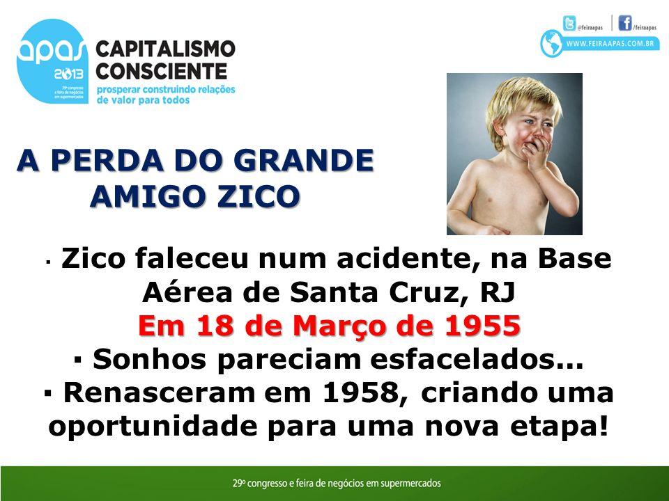 A PERDA DO GRANDE AMIGO ZICO Zico faleceu num acidente, na Base Aérea de Santa Cruz, RJ Em 18 de Março de 1955 Sonhos pareciam esfacelados...