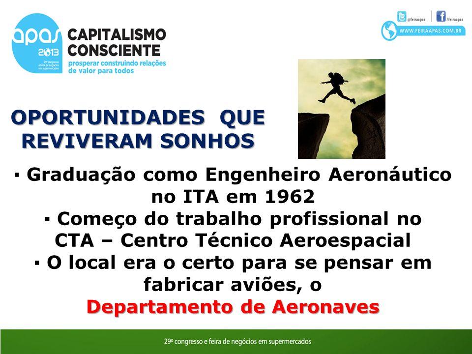 OPORTUNIDADES QUE REVIVERAM SONHOS Graduação como Engenheiro Aeronáutico no ITA em 1962 Começo do trabalho profissional no CTA – Centro Técnico Aeroespacial O local era o certo para se pensar em fabricar aviões, o Departamento de Aeronaves