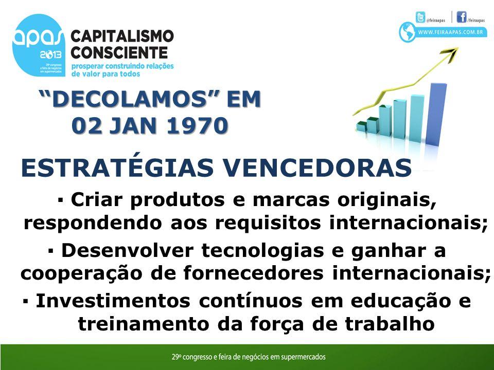 DECOLAMOS EM 02 JAN 1970 Criar produtos e marcas originais, respondendo aos requisitos internacionais; Desenvolver tecnologias e ganhar a cooperação de fornecedores internacionais; Investimentos contínuos em educação e treinamento da força de trabalho ESTRATÉGIAS VENCEDORAS