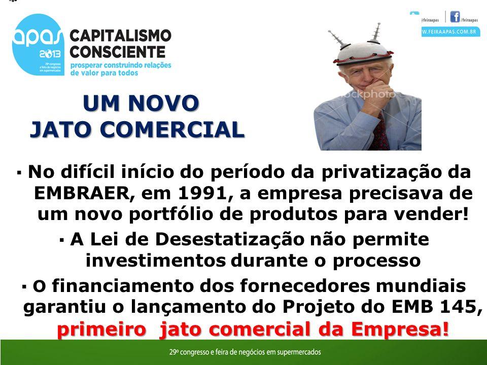 No difícil início do período da privatização da EMBRAER, em 1991, a empresa precisava de um novo portfólio de produtos para vender! A Lei de Desestati